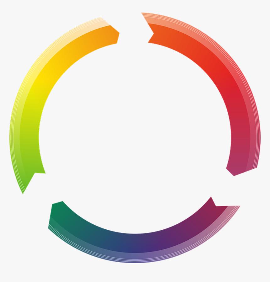 circle rainbow logo color spectrum colors logo lingkaran png transparent png kindpng circle rainbow logo color spectrum