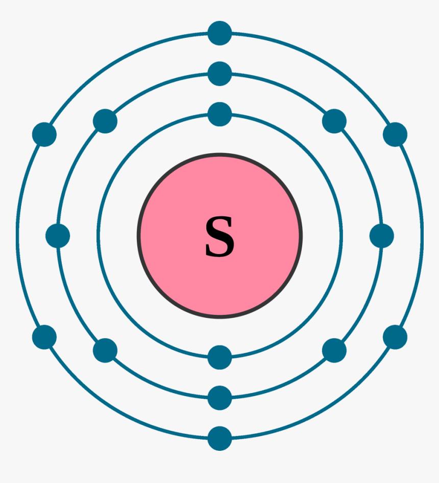 Sulfur Electron Configuration Clipart , Png Download - Electron Arrangement Of Neon, Transparent Png, Free Download