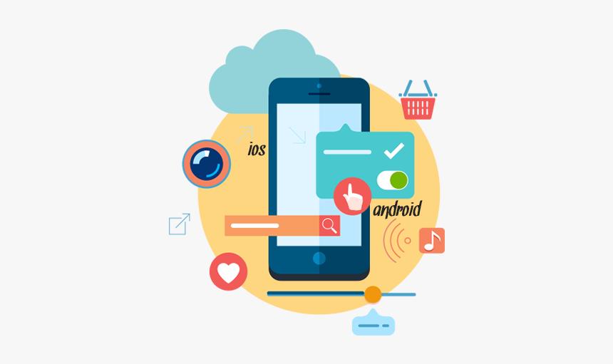 Mobile-apps Devlopment - Mobile App Clipart Png, Transparent Png, Free Download