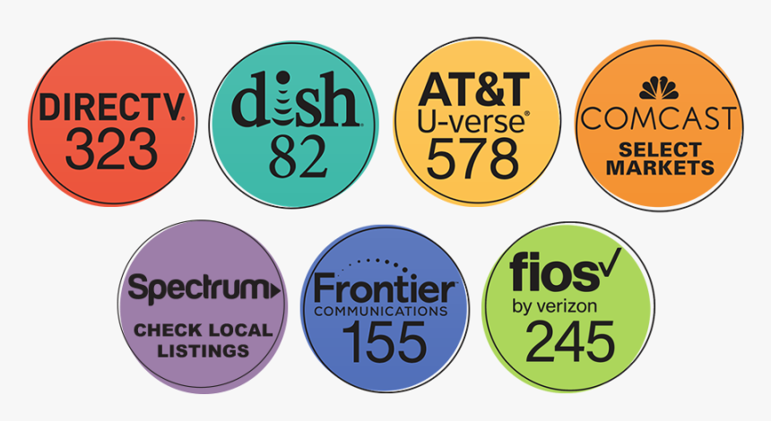Dish Network, HD Png Download, Free Download