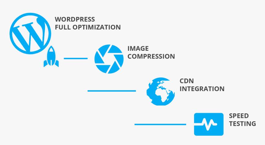 Global Optimization Banner Page - Wordpress Speed Optimization Images Png, Transparent Png, Free Download