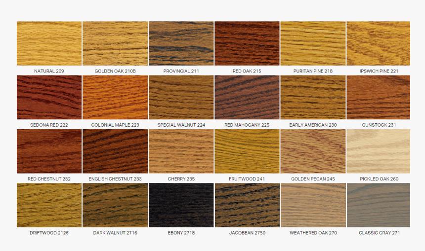 Transpa Hardwood Floor Png Common Types Of Wood Floors