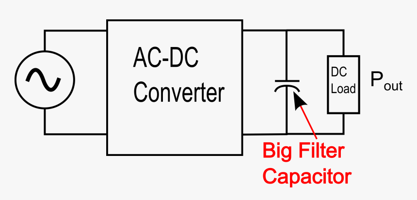 Dc Motor Wiring Diagram from www.kindpng.com
